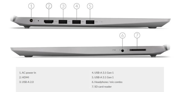 Lenovo IdeaPad S145 Intel Celeron 4205U port kanan kiri
